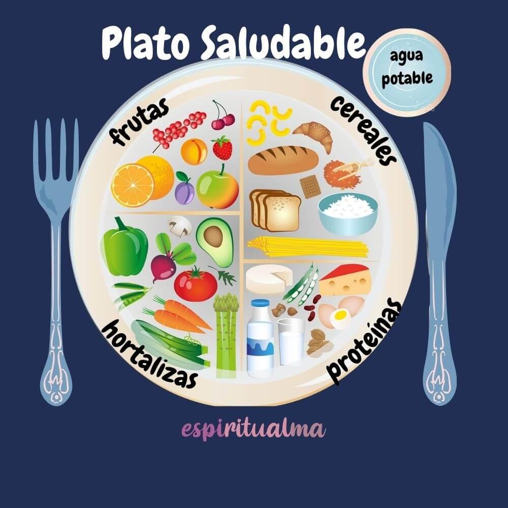 Ventajas de Planificar Comidas Semanales: Alimentación completa y equilibrada